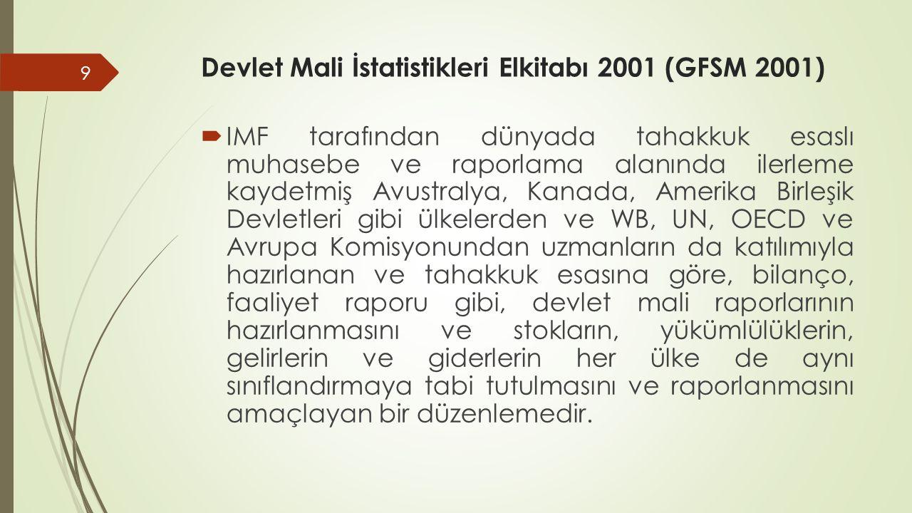 Devlet Mali İstatistikleri Elkitabı 2001 (GFSM 2001)  IMF tarafından dünyada tahakkuk esaslı muhasebe ve raporlama alanında ilerleme kaydetmiş Avustr