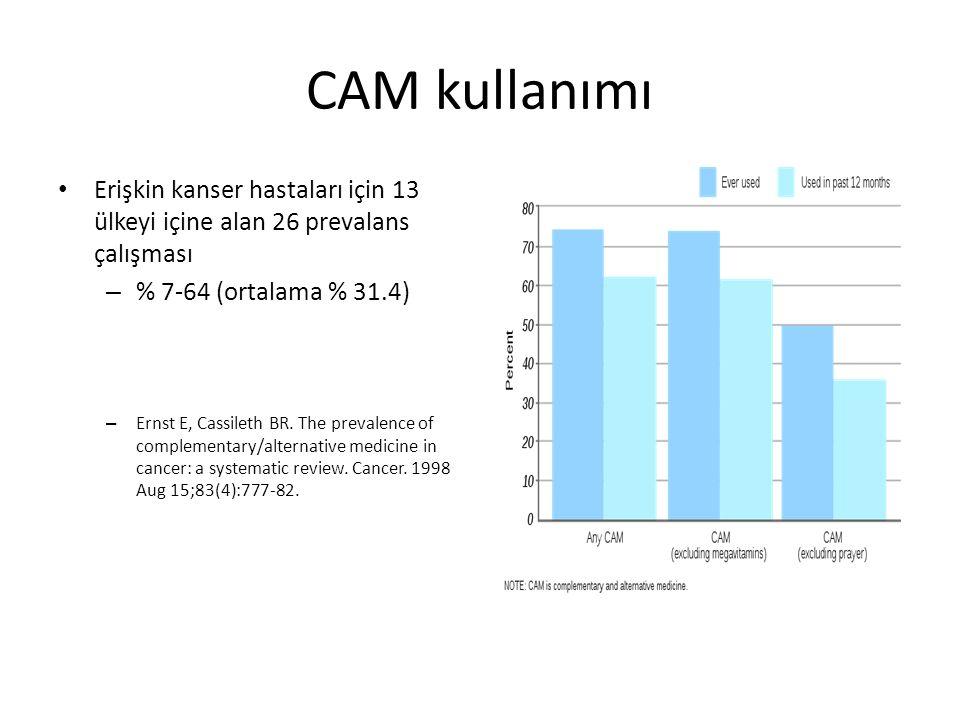 CAM kullanımı Erişkin kanser hastaları için 13 ülkeyi içine alan 26 prevalans çalışması – % 7-64 (ortalama % 31.4) – Ernst E, Cassileth BR.