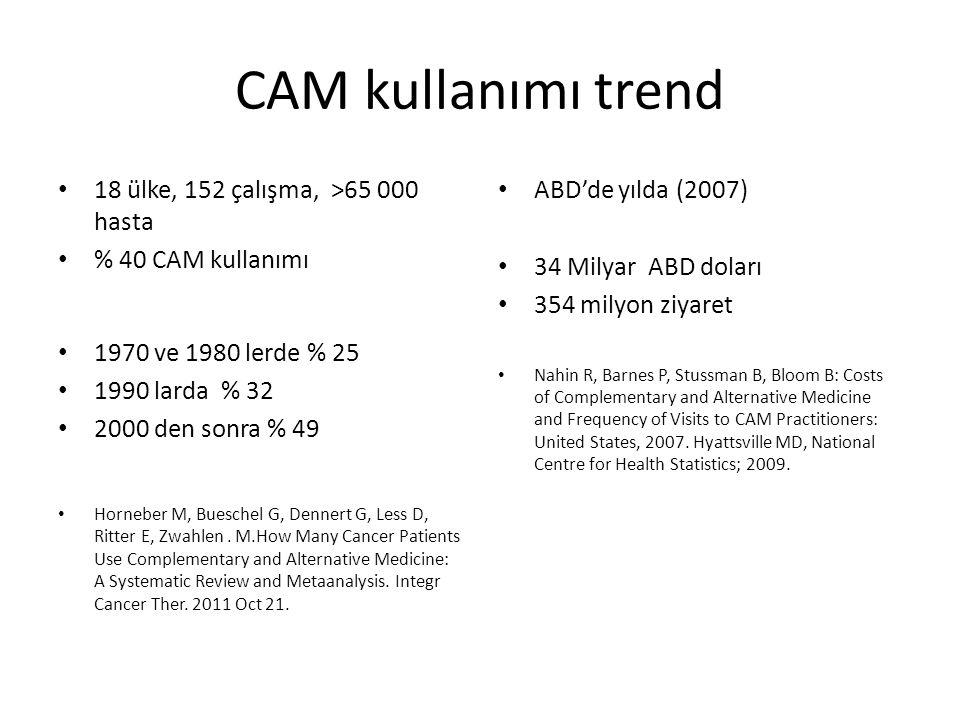 CAM kullanımı trend 18 ülke, 152 çalışma, >65 000 hasta % 40 CAM kullanımı 1970 ve 1980 lerde % 25 1990 larda % 32 2000 den sonra % 49 Horneber M, Bueschel G, Dennert G, Less D, Ritter E, Zwahlen.