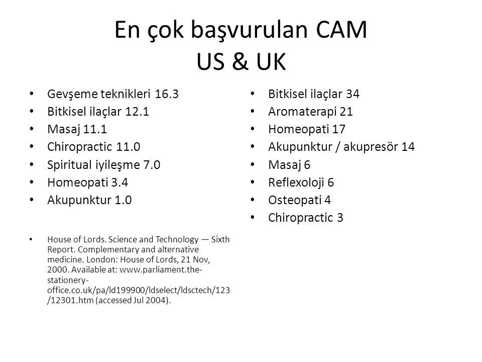 En çok başvurulan CAM US & UK Gevşeme teknikleri 16.3 Bitkisel ilaçlar 12.1 Masaj 11.1 Chiropractic 11.0 Spiritual iyileşme 7.0 Homeopati 3.4 Akupunktur 1.0 House of Lords.