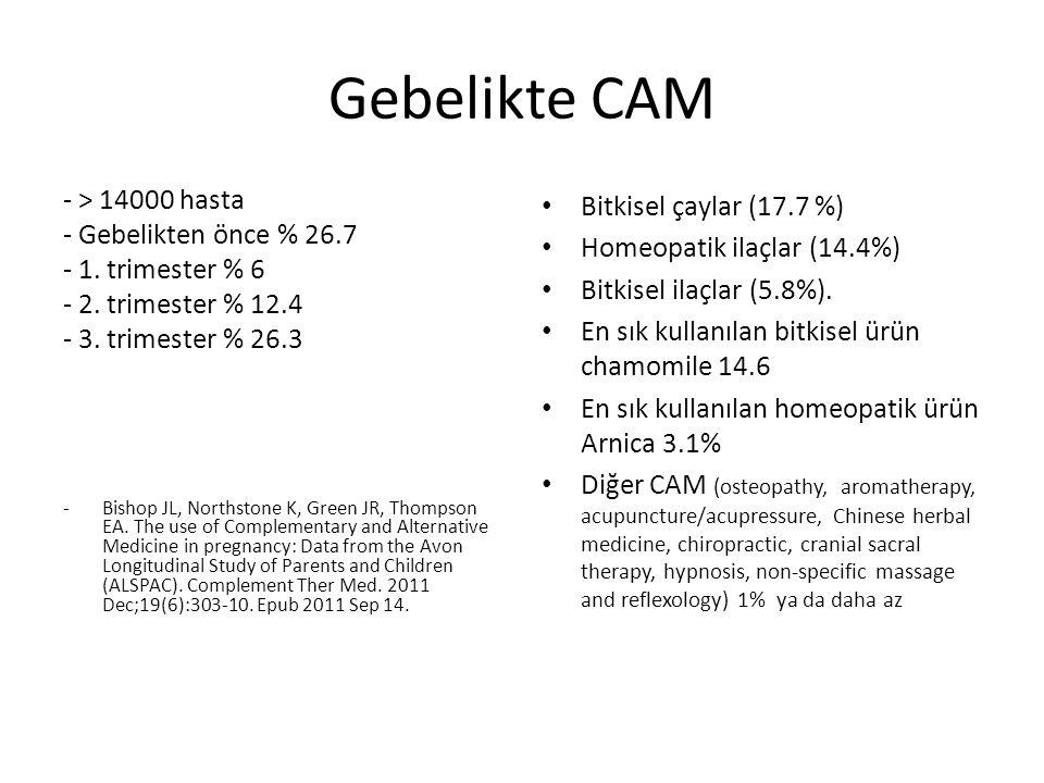 Gebelikte CAM - > 14000 hasta - Gebelikten önce % 26.7 - 1.