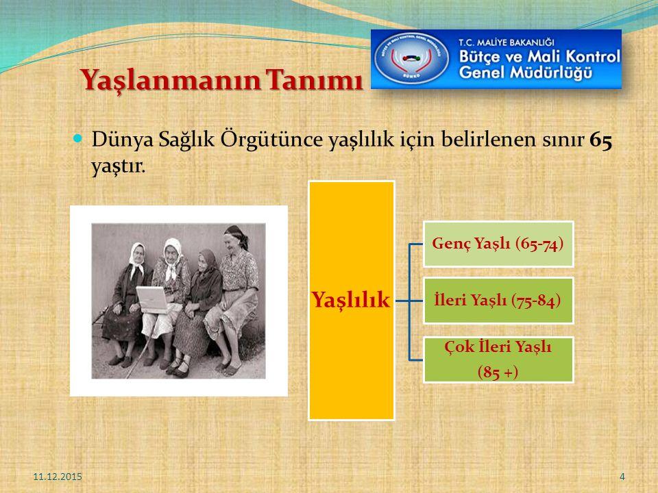 Yaşlanmanın Tanımı Yaşlılık Genç Yaşlı (65-74) İleri Yaşlı (75-84) Çok İleri Yaşlı (85 +) 11.12.20154 Dünya Sağlık Örgütünce yaşlılık için belirlenen sınır 65 yaştır.