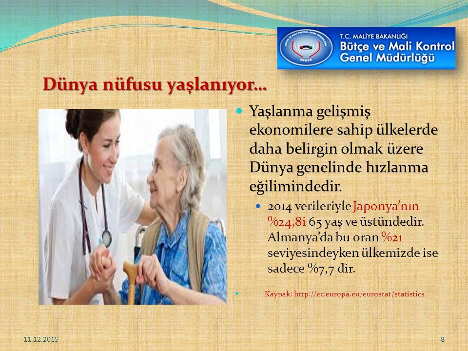 Türkiye İçin Demografik Fırsat… Avrupa'da sağlık harcamalarının %80'den fazlası yaşlılar için yapılıyor.