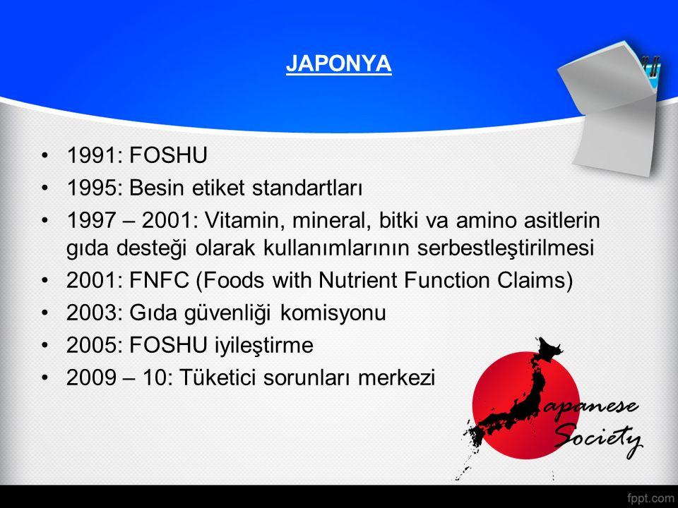 JAPONYA 1991: FOSHU 1995: Besin etiket standartları 1997 – 2001: Vitamin, mineral, bitki va amino asitlerin gıda desteği olarak kullanımlarının serbestleştirilmesi 2001: FNFC (Foods with Nutrient Function Claims) 2003: Gıda güvenliği komisyonu 2005: FOSHU iyileştirme 2009 – 10: Tüketici sorunları merkezi