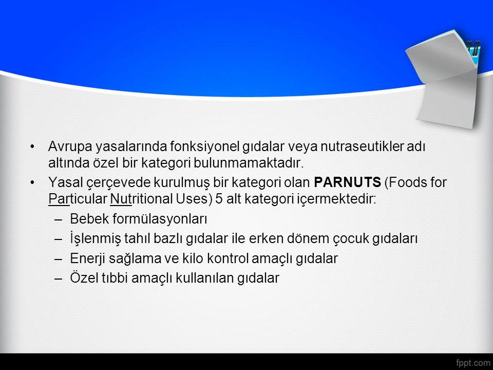 Avrupa yasalarında fonksiyonel gıdalar veya nutraseutikler adı altında özel bir kategori bulunmamaktadır.