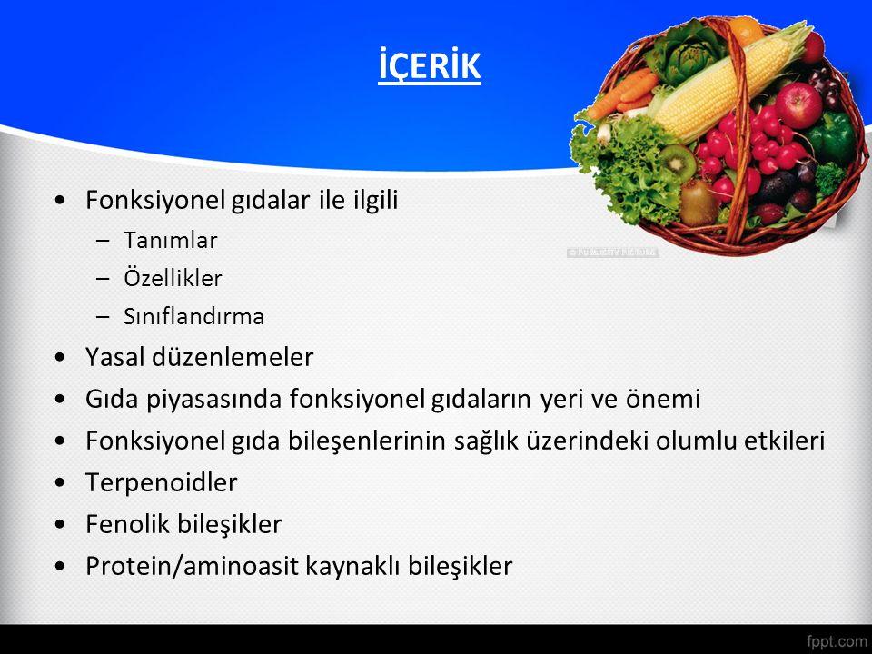 İÇERİK Fonksiyonel gıdalar ile ilgili –Tanımlar –Özellikler –Sınıflandırma Yasal düzenlemeler Gıda piyasasında fonksiyonel gıdaların yeri ve önemi Fonksiyonel gıda bileşenlerinin sağlık üzerindeki olumlu etkileri Terpenoidler Fenolik bileşikler Protein/aminoasit kaynaklı bileşikler