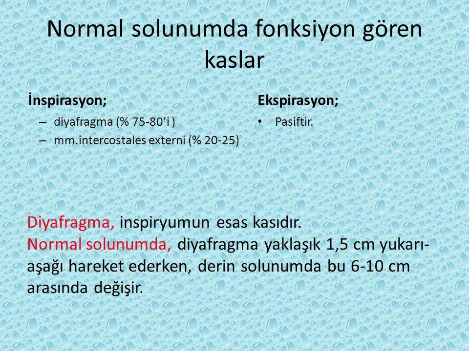 Normal solunumda fonksiyon gören kaslar İnspirasyon; – diyafragma (% 75-80'i ) – mm.intercostales externi (% 20-25) Ekspirasyon; Pasiftir.