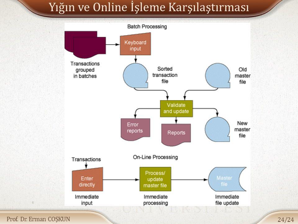 Prof. Dr. Erman COŞKUN Yığın ve Online İşleme Karşılaştırması 24/24
