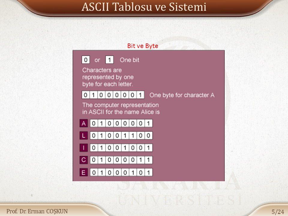 Prof. Dr. Erman COŞKUN Bit ve Byte ASCII Tablosu ve Sistemi 5/24