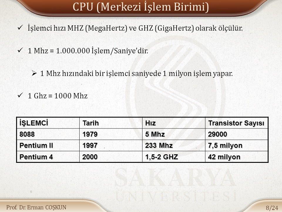 Prof. Dr. Erman COŞKUN İşlemci hızı MHZ (MegaHertz) ve GHZ (GigaHertz) olarak ölçülür. 1 Mhz = 1.000.000 İşlem/Saniye'dir.  1 Mhz hızındaki bir işlem
