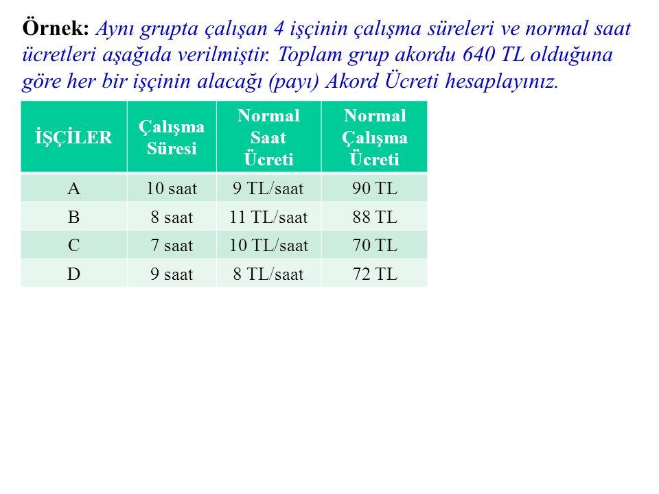 Örnek: Aynı grupta çalışan 4 işçinin çalışma süreleri ve normal saat ücretleri aşağıda verilmiştir. Toplam grup akordu 640 TL olduğuna göre her bir iş