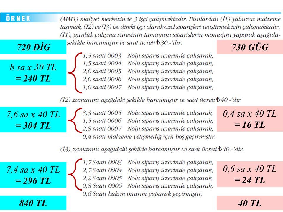730 GÜG 0,4 sa x 40 TL = 16 TL 0,6 sa x 40 TL = 24 TL 8 sa x 30 TL = 240 TL 7,6 sa x 40 TL = 304 TL 7,4 sa x 40 TL = 296 TL 720 DİG 40 TL840 TL