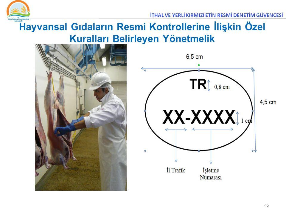 45 İTHAL VE YERLİ KIRMIZI ETİN RESMİ DENETİM GÜVENCESİ Hayvansal Gıdaların Resmi Kontrollerine İlişkin Özel Kuralları Belirleyen Yönetmelik