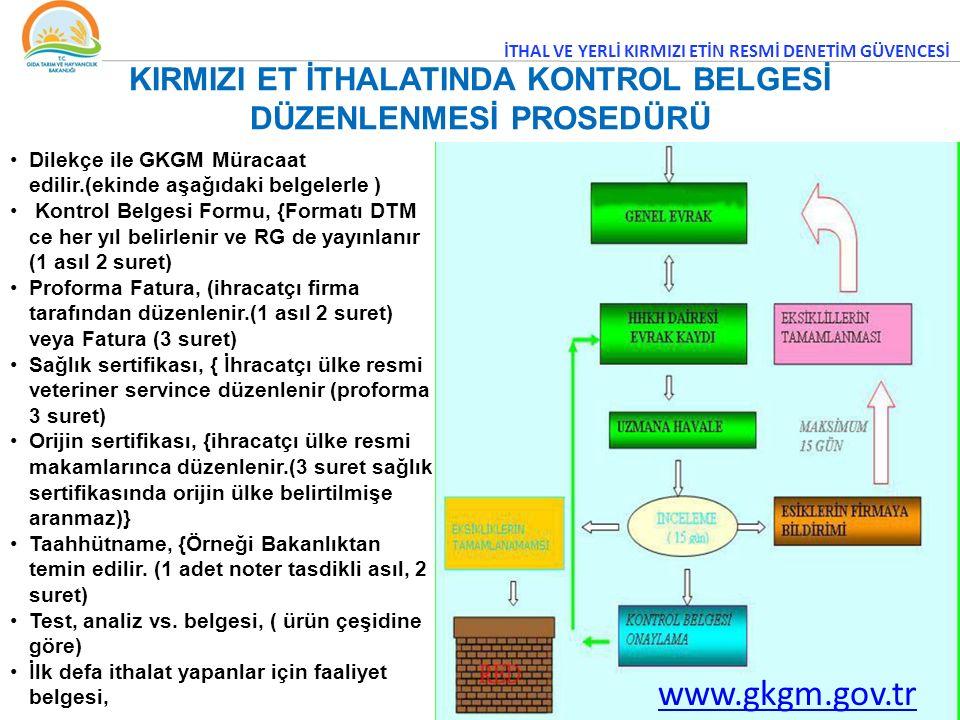 Türk Gıda Kodeksi Etiketleme Yönetmeliğindeki kurallara ek olarak; i) Teknolojisi gereği bileşimine kırmızı et ve yağı karıştırılan kanatlı eti ürünlerinin etiketinde bu bileşenler ürün adında belirtilmez.