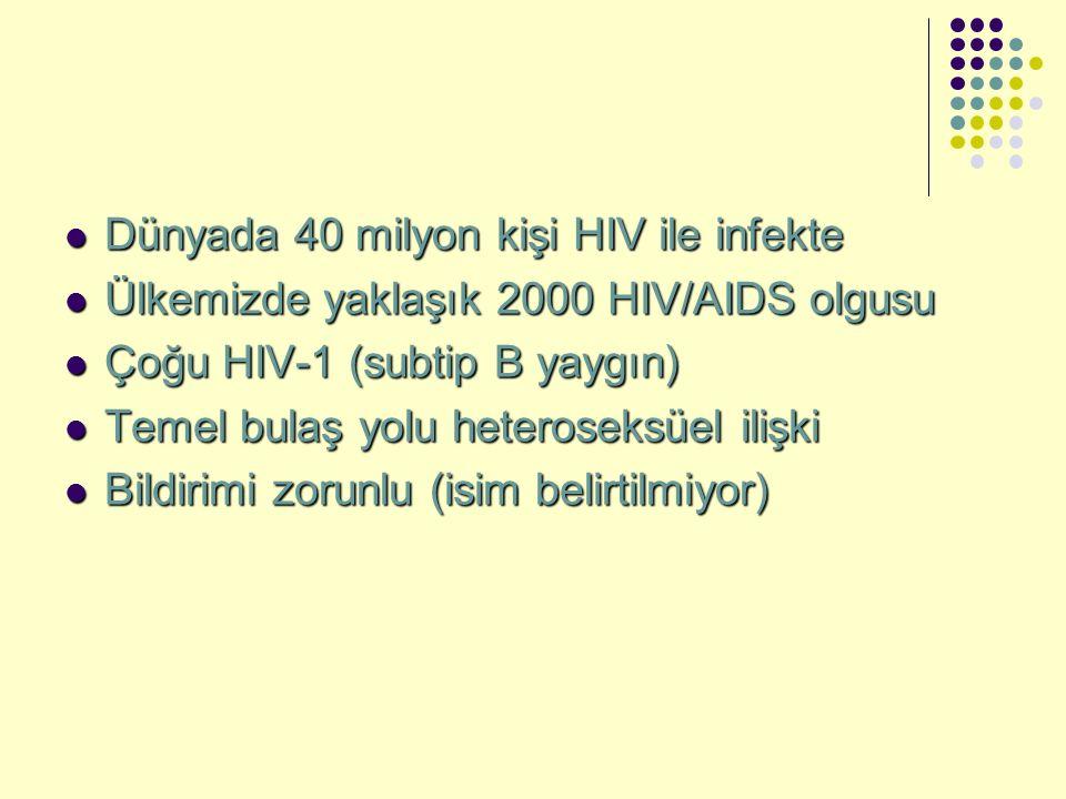 Dünyada 40 milyon kişi HIV ile infekte Dünyada 40 milyon kişi HIV ile infekte Ülkemizde yaklaşık 2000 HIV/AIDS olgusu Ülkemizde yaklaşık 2000 HIV/AIDS