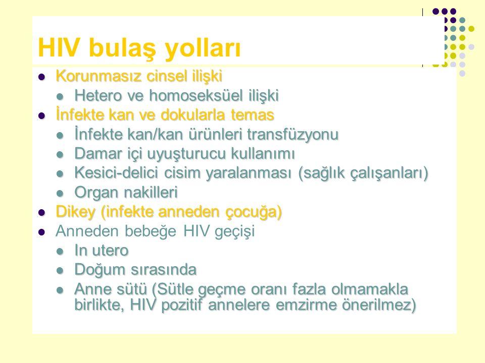 HIV bulaş yolları Korunmasız cinsel ilişki Korunmasız cinsel ilişki Hetero ve homoseksüel ilişki Hetero ve homoseksüel ilişki İnfekte kan ve dokularla