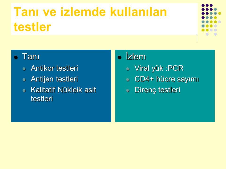 Tanı ve izlemde kullanılan testler Tanı Tanı Antikor testleri Antikor testleri Antijen testleri Antijen testleri Kalitatif Nükleik asit testleri Kalit