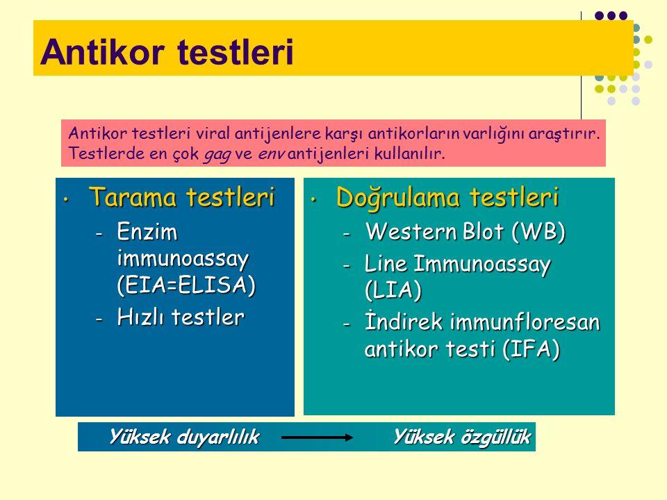Antikor testleri Tarama testleri Tarama testleri – Enzim immunoassay (EIA=ELISA) – Hızlı testler Doğrulama testleri Doğrulama testleri – Western Blot