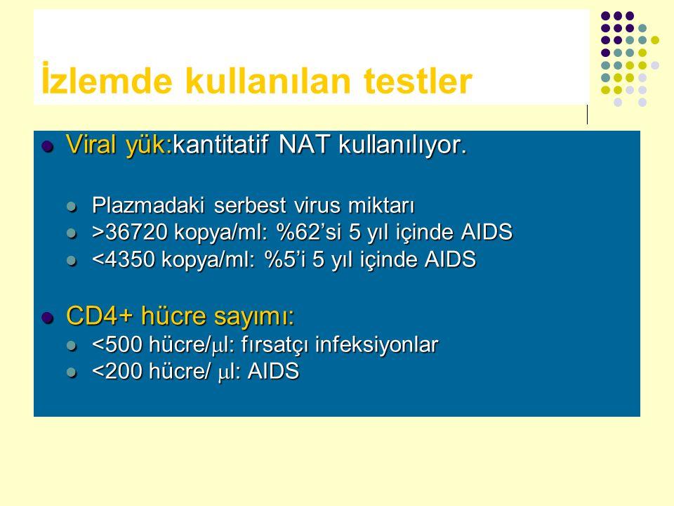 İzlemde kullanılan testler Viral yük:kantitatif NAT kullanılıyor. Viral yük:kantitatif NAT kullanılıyor. Plazmadaki serbest virus miktarı Plazmadaki s