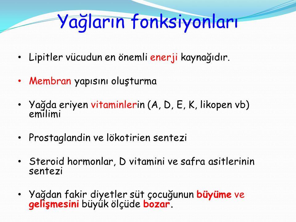 Yağların fonksiyonları Lipitler vücudun en önemli enerji kaynağıdır. Membran yapısını oluşturma Yağda eriyen vitaminlerin (A, D, E, K, likopen vb) emi
