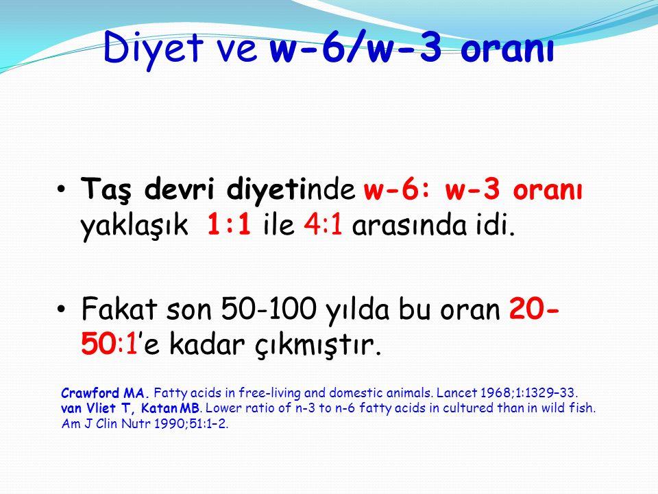 Taş devri diyetinde w-6: w-3 oranı yaklaşık 1:1 ile 4:1 arasında idi. Fakat son 50-100 yılda bu oran 20- 50:1'e kadar çıkmıştır. Diyet ve w-6/w-3 oran