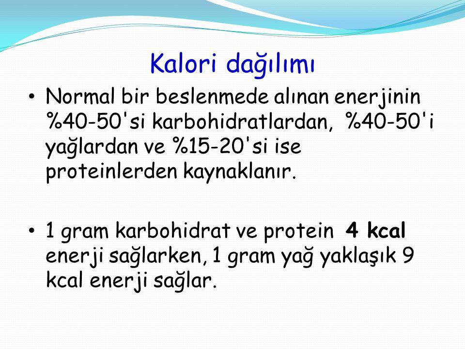 Kalori dağılımı Normal bir beslenmede alınan enerjinin %40-50'si karbohidratlardan, %40-50'i yağlardan ve %15-20'si ise proteinlerden kaynaklanır. 1 g