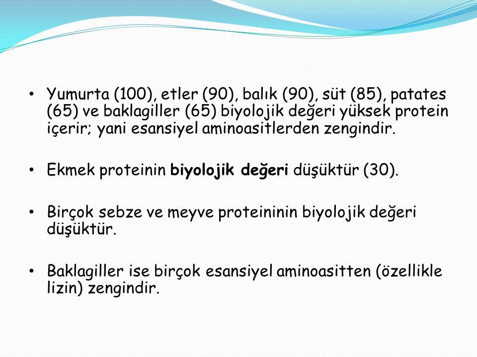 Yumurta (100), etler (90), balık (90), süt (85), patates (65) ve baklagiller (65) biyolojik değeri yüksek protein içerir; yani esansiyel aminoasitlerd
