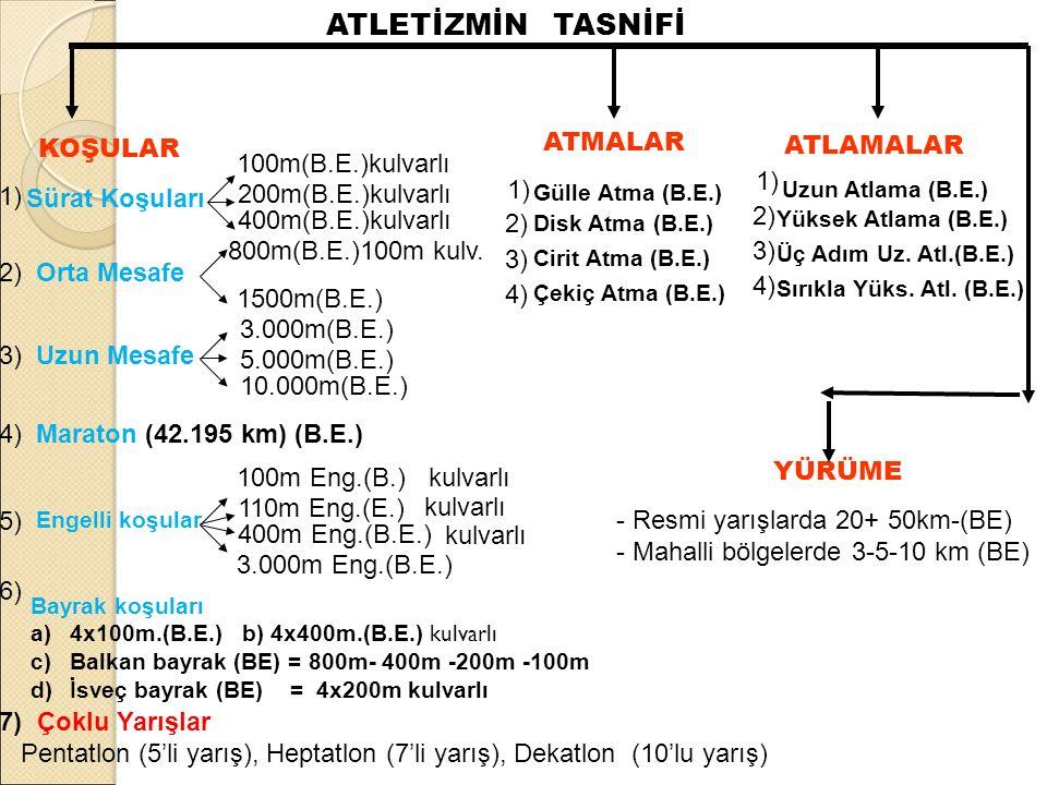 Çoklu Yarışlar a) Pentatlon (5'li yarış): Pentatlon; 100m.