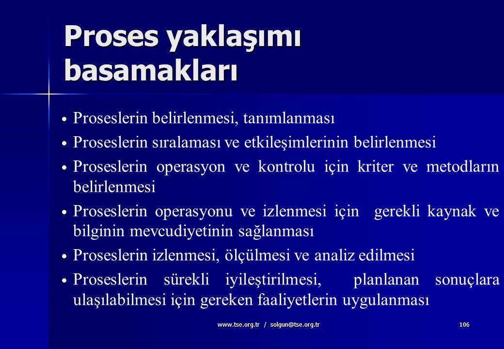 Ağaç Modeli TÜRK STANDARDLARI ENSTİTÜSÜ105