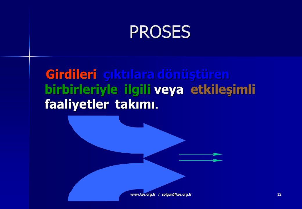 www.tse.org.tr / solgun@tse.org.tr11 VERİMLİLİKVERİMLİLİK Elde edilen sonuç ile kullanılan kaynaklar arasındaki ilişki. Elde edilen sonuç ile kullanıl