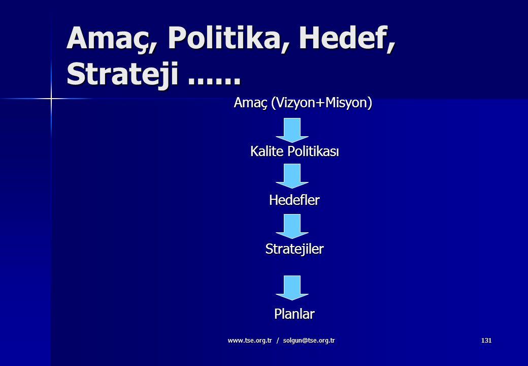 www.tse.org.tr / solgun@tse.org.tr130 5.3. Kalite Politikası Üst yönetim, kalite politikasının ; a) Kuruluşun amacına uygunluğunu, b) Kalite yönetim s