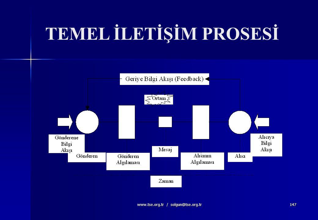 www.tse.org.tr / solgun@tse.org.tr146 İletişim Kuruluş içinde iletişim kanalları ve iletişim prosesleri oluşturulmalıdır. Formal metodların tamamı tan
