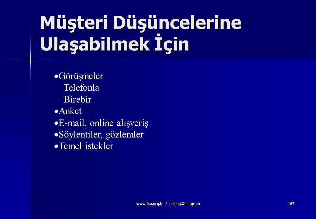 www.tse.org.tr / solgun@tse.org.tr166 7.2.3.Müşteri ile İletişim Kuruluş, aşağıdakilerle ilgili olarak müşterileri ile iletişim için etkin düzenlemele