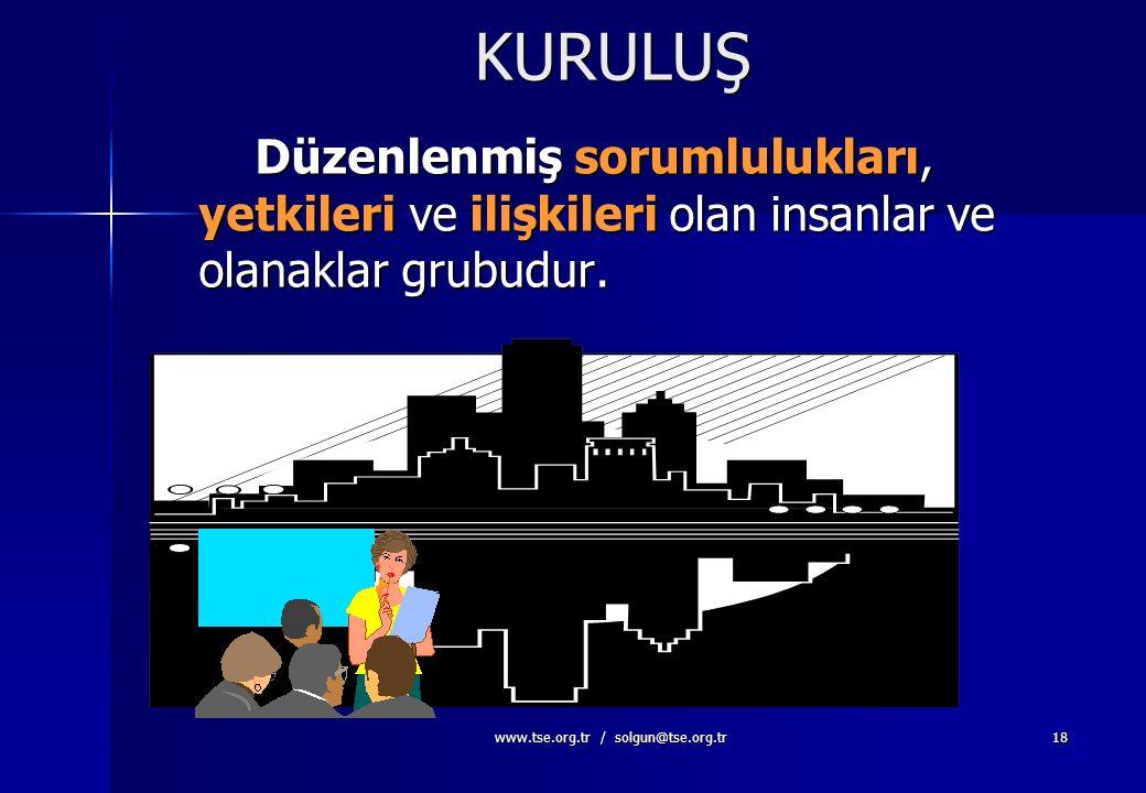www.tse.org.tr / solgun@tse.org.tr17 TEDARİKÇİTEDARİKÇİ Bir ürünü sağlayan kuruluş veya kişi Bir ürünü sağlayan kuruluş veya kişi
