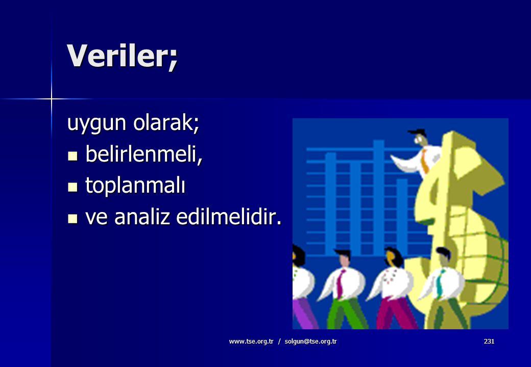 www.tse.org.tr / solgun@tse.org.tr230 8.4. Veri Analizi Kuruluş, kalite yönetim sisteminin etkinliğini ve uygunluğunu göstermek ve kalite yönetim sist