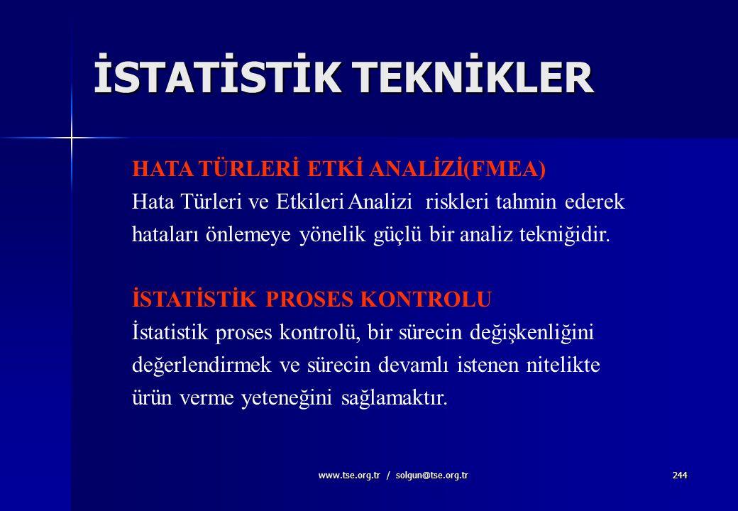 www.tse.org.tr / solgun@tse.org.tr243 Düzeltici ve Önleyici Faaliyetler-2 - Düzeltici faaliyetlerin gerçek anlamda uygulanmasında katkıda bulunan yönt