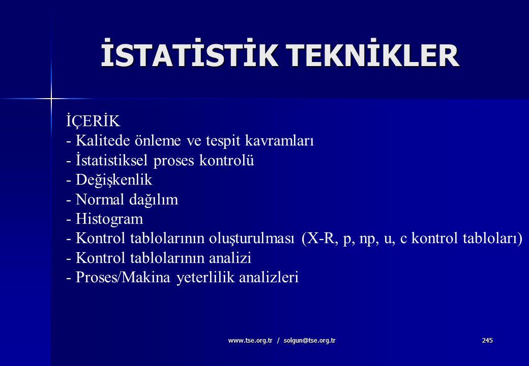 www.tse.org.tr / solgun@tse.org.tr244 İSTATİSTİK TEKNİKLER HATA TÜRLERİ ETKİ ANALİZİ(FMEA) Hata Türleri ve Etkileri Analizi riskleri tahmin ederek hat