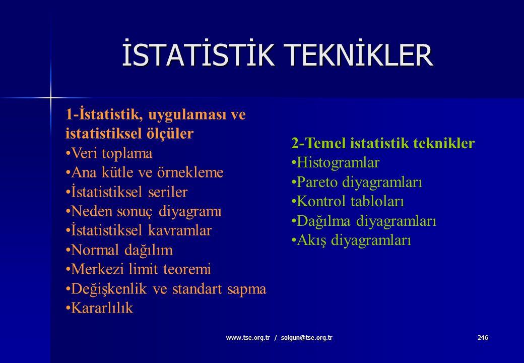 www.tse.org.tr / solgun@tse.org.tr245 İSTATİSTİK TEKNİKLER İÇERİK - Kalitede önleme ve tespit kavramları - İstatistiksel proses kontrolü - Değişkenlik