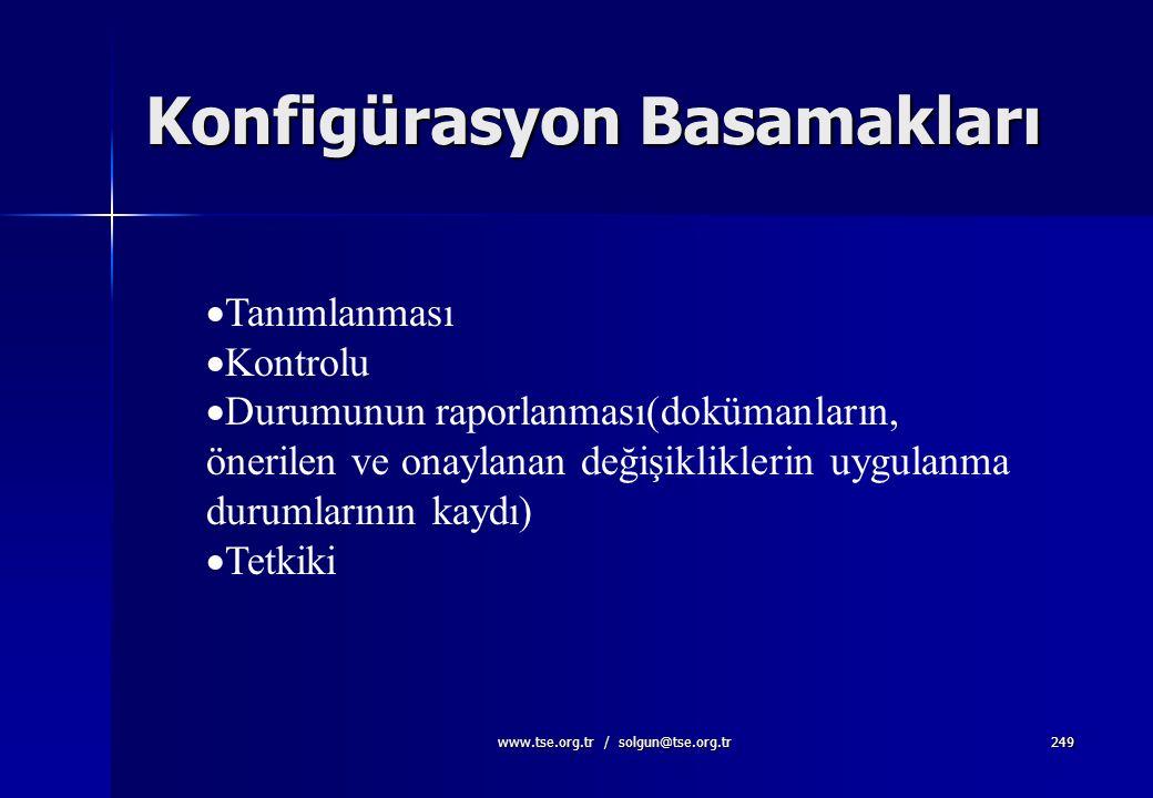 www.tse.org.tr / solgun@tse.org.tr248 Konfigürasyon Tanımı Konfigürasyon: ürünün teknik dokümanlarında tanımlanan ve üründe gerçekleştirilen fonksiyon
