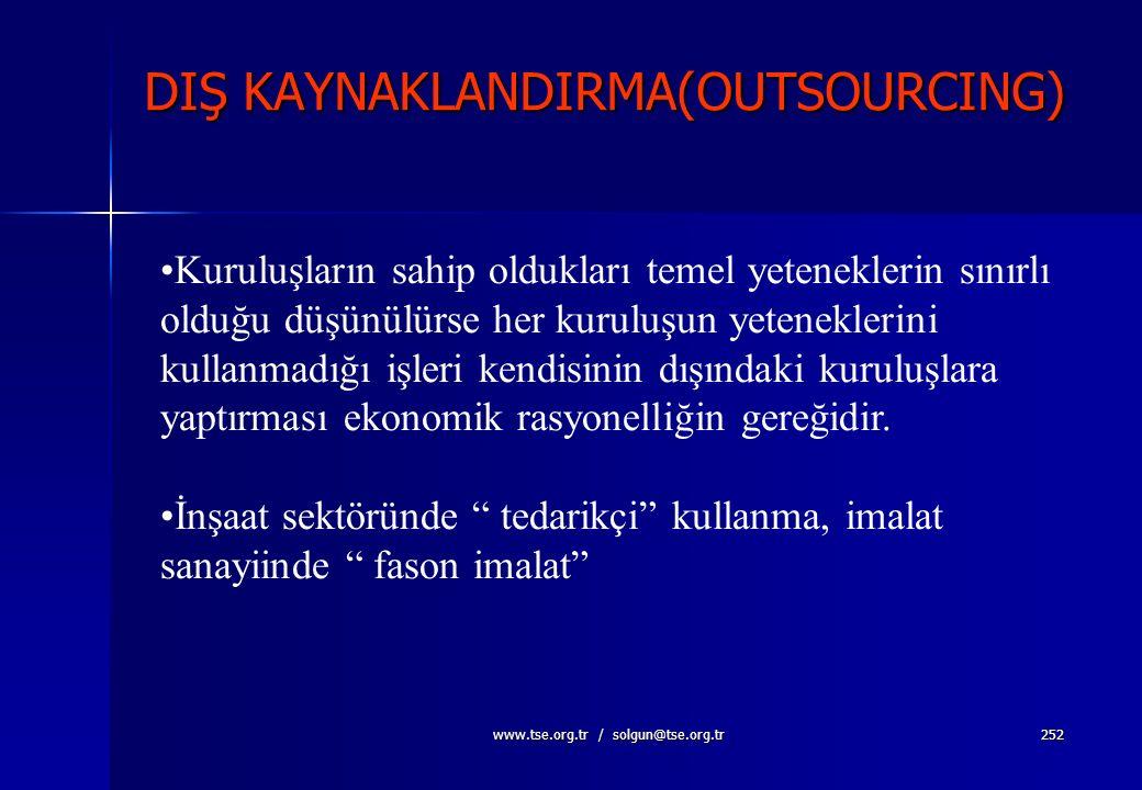 www.tse.org.tr / solgun@tse.org.tr251 PROSES YENİLEME (PROSES TASARIMI VEYA DEĞİŞİM MÜHENDİSLİĞİ) Bir iş veya faaliyetin daha kısa sürede bitirilmesi