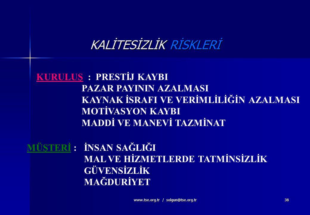 KALİTE MALİYETLERİ VE ÖRNEKLER 37 Türk Standardları Enstitüsü