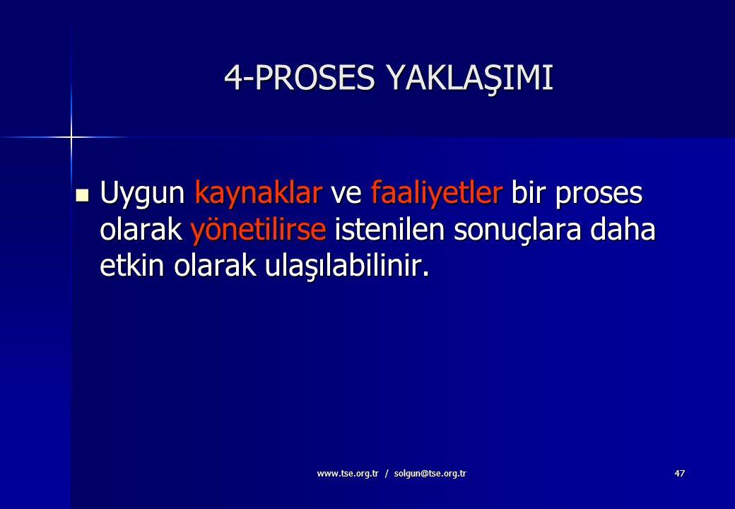 www.tse.org.tr / solgun@tse.org.tr46 Uygulama 1. Problem çözümü için sahiplenme ve sorumluluğu kabul 2. Gelişmeler için aktif olarak fırsat aramak 3.