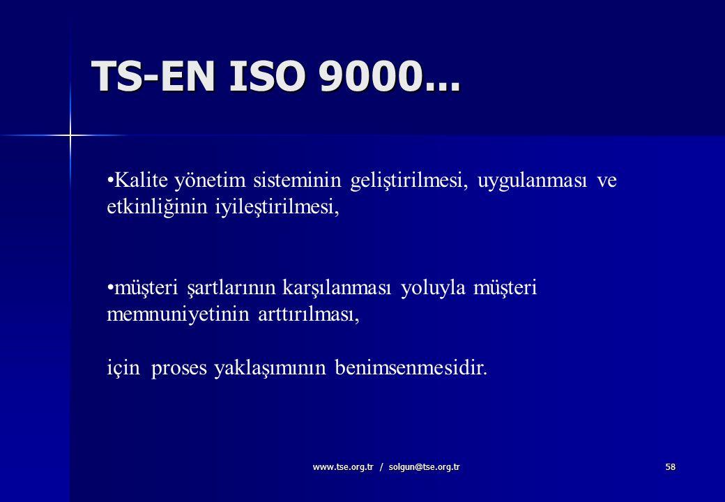 www.tse.org.tr / solgun@tse.org.tr 57 TS-EN ISO 9000 STANDARDLAR SERİSİ