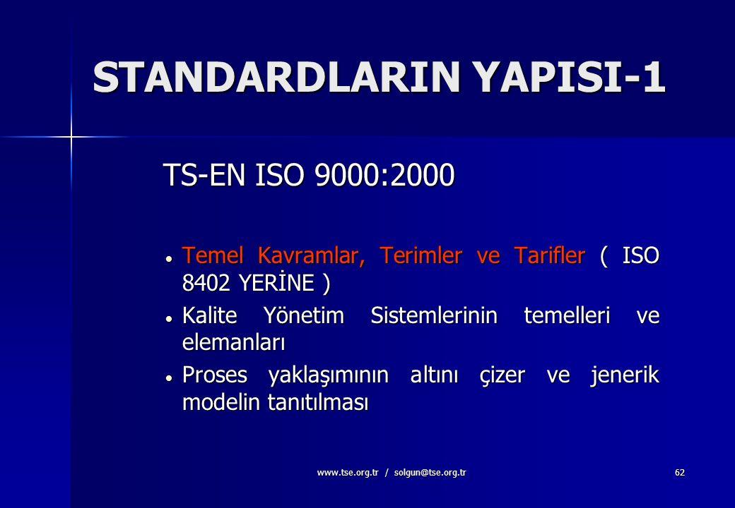 www.tse.org.tr / solgun@tse.org.tr61 TS-EN ISO 9000:2000 Serisi Standardlar TS-EN ISO 9000: 2000 : Kalite Yönetim Sistemleri – Temel Kavramlar, Teriml