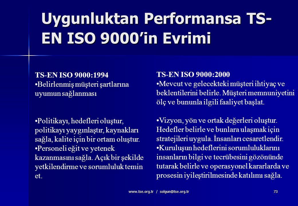 www.tse.org.tr / solgun@tse.org.tr72 DOKÜMANTASYON TS-EN ISO 9001:2000'de dokümante edilmiş prosedür şartlarının sayısı azaltılmıştır ve kuruluşların