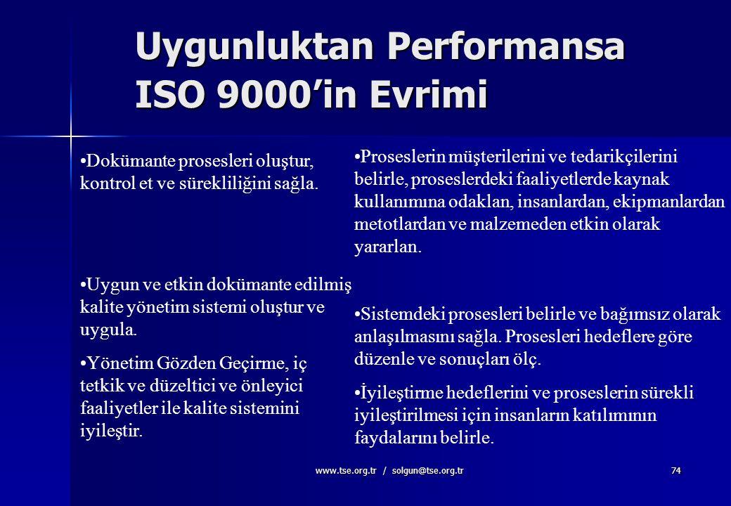 www.tse.org.tr / solgun@tse.org.tr73 Uygunluktan Performansa TS- EN ISO 9000'in Evrimi TS-EN ISO 9000:1994 Belirlenmiş müşteri şartlarına uyumun sağla