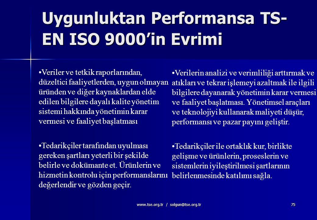 www.tse.org.tr / solgun@tse.org.tr74 Uygunluktan Performansa ISO 9000'in Evrimi Dokümante prosesleri oluştur, kontrol et ve sürekliliğini sağla. Uygun