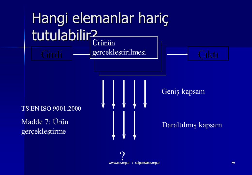 www.tse.org.tr / solgun@tse.org.tr78 Hariç Tutma İmkanları-3 d)Hariç tutulacak şartlar el kitabında tanımlanmalı ve hariç tutma gerekçelerinin doğrulu