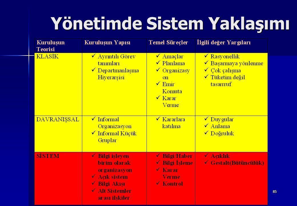 www.tse.org.tr / solgun@tse.org.tr84 YÖNETİMDE SİSTEM YAKLAŞIMI Müşterilerin ve diğer ilgili tarafların ihtiyaçlarını ve beklentilerini tayin etmek Ku