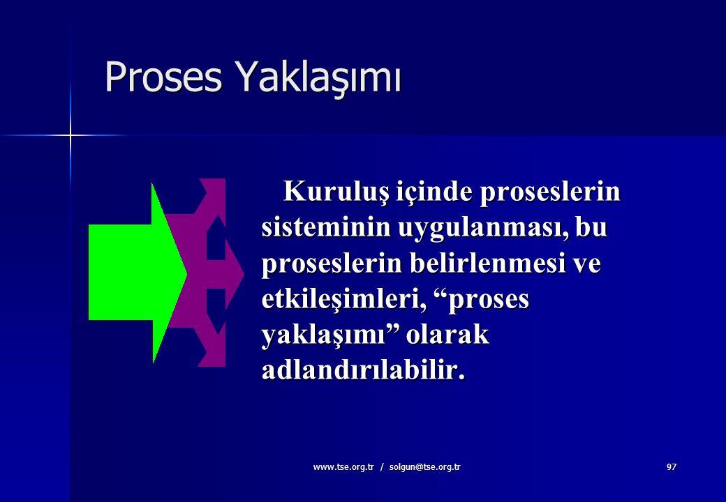 www.tse.org.tr / solgun@tse.org.tr 96 TS-EN ISO 9001:2000 PROSES MODELİ